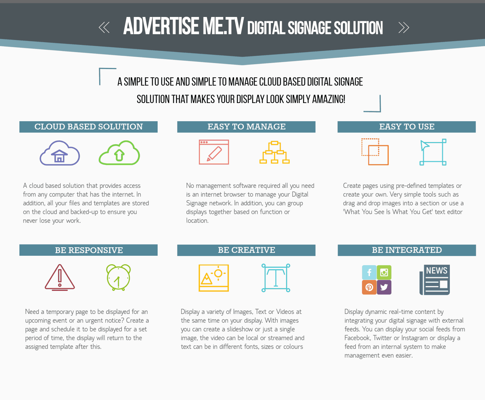 Advertise Me Digital Signage Software overview 1