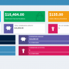 Advertise Me Donations and Fundraising Management System Dashboard
